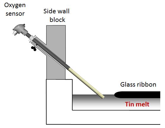 installation tin melt sensor 557x443